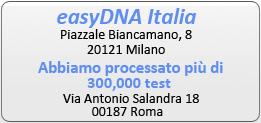 Offriamo Test DNA precisi e confidenziali.